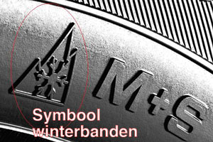 symbool-winterbanden